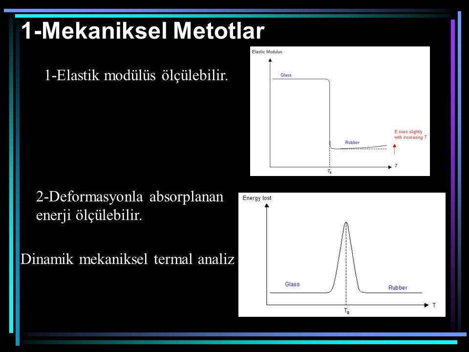 1-Mekaniksel Metotlar Dinamik mekaniksel termal analiz 1-Elastik modülüs ölçülebilir. 2-Deformasyonla absorplanan enerji ölçülebilir.