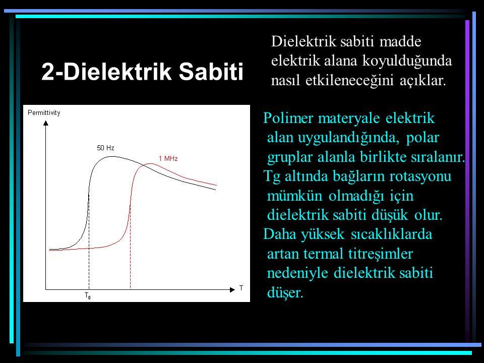 2-Dielektrik Sabiti Dielektrik sabiti madde elektrik alana koyulduğunda nasıl etkileneceğini açıklar. Polimer materyale elektrik alan uygulandığında,