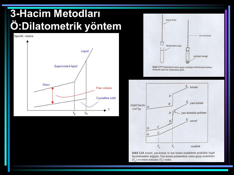 3-Hacim Metodları Ö:Dilatometrik yöntem