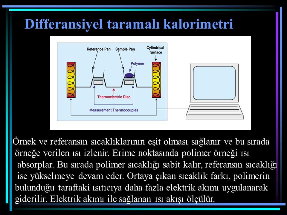 Differansiyel taramalı kalorimetri Örnek ve referansın sıcaklıklarının eşit olması sağlanır ve bu sırada örneğe verilen ısı izlenir. Erime noktasında