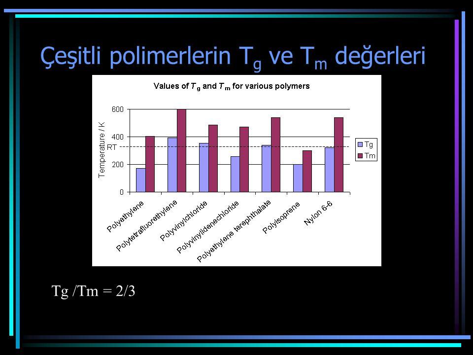 Çeşitli polimerlerin T g ve T m değerleri Tg /Tm = 2/3