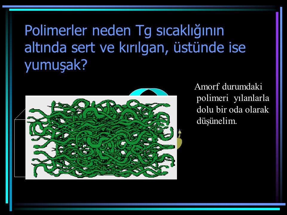 Polimerler neden Tg sıcaklığının altında sert ve kırılgan, üstünde ise yumuşak? Amorf durumdaki polimeri yılanlarla dolu bir oda olarak düşünelim.