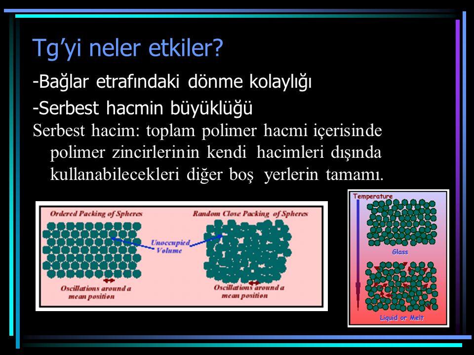 Tg'yi etkileyen faktörler 1-Deney sırasındaki soğutma veya ısıtma hızı 2-Polimerin fiziksel özellikleri a-Zincir esnekliği b-Yan gruplar ve dallanma c-Çarpraz bağ d-Zincir uzunluğu (Mol kütlesi) e- Taksitisite 3-Plastikleştiricilerin varlığı