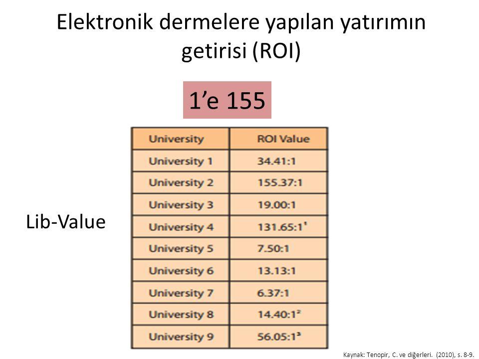 Elektronik dermelere yapılan yatırımın getirisi (ROI) Kaynak: Tenopir, C.