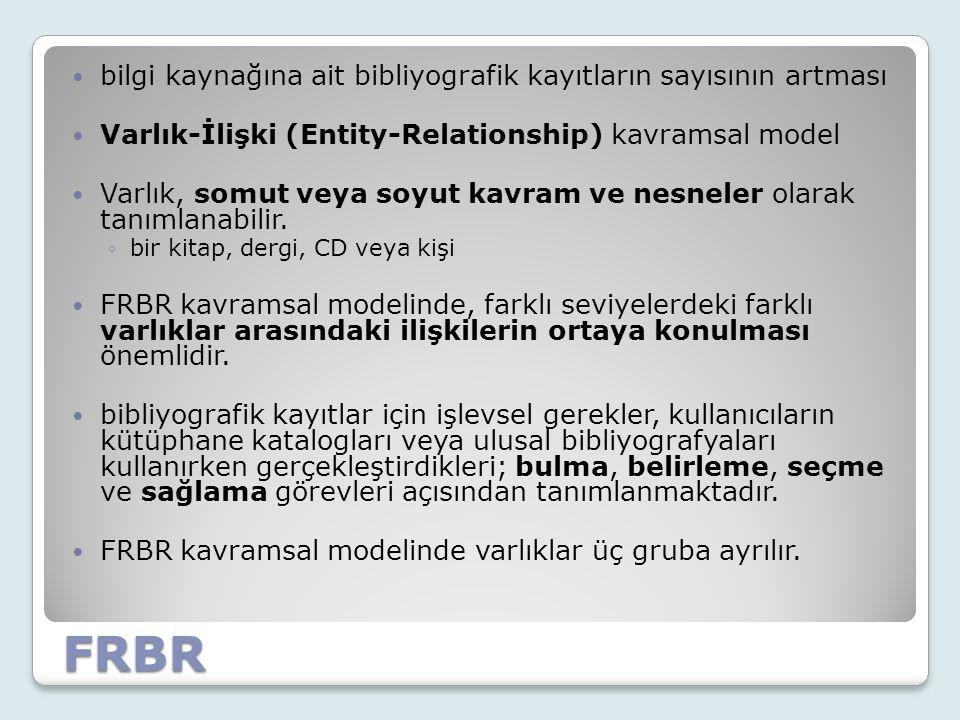 bilgi kaynağına ait bibliyografik kayıtların sayısının artması Varlık-İlişki (Entity-Relationship) kavramsal model Varlık, somut veya soyut kavram ve
