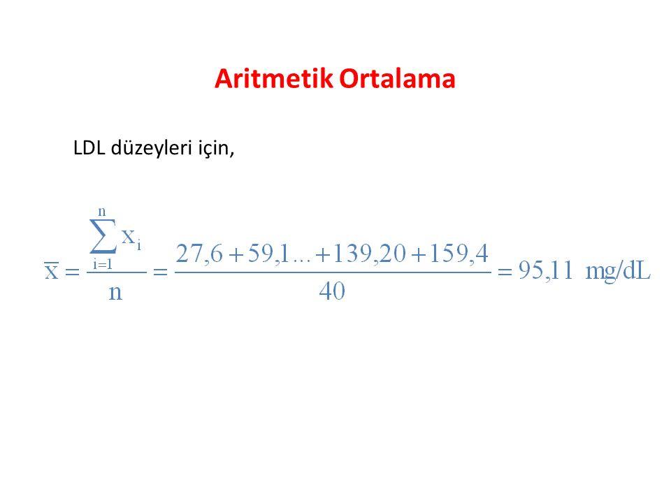 Hangi durumlarda ortalama ve standart sapma grafikleri kullanılır.
