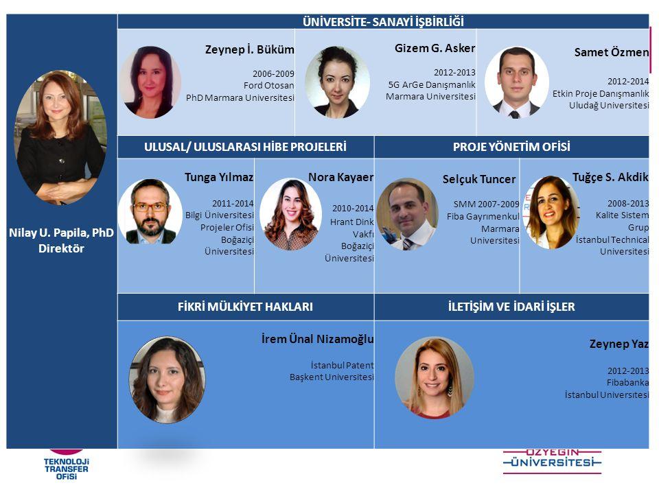 Nilay U. Papila, PhD Direktör ÜNİVERSİTE- SANAYİ İŞBİRLİĞİ Zeynep İ.