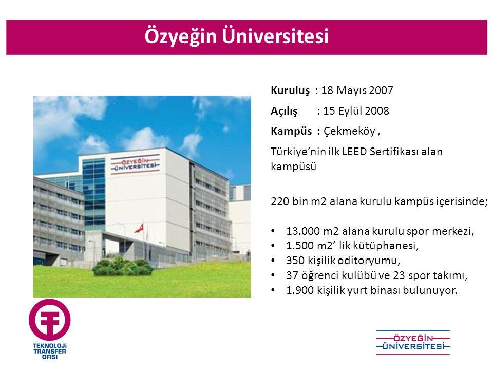 Kuruluş : 18 Mayıs 2007 Açılış : 15 Eylül 2008 Kampüs : Çekmeköy, Türkiye'nin ilk LEED Sertifikası alan kampüsü 220 bin m2 alana kurulu kampüs içerisi