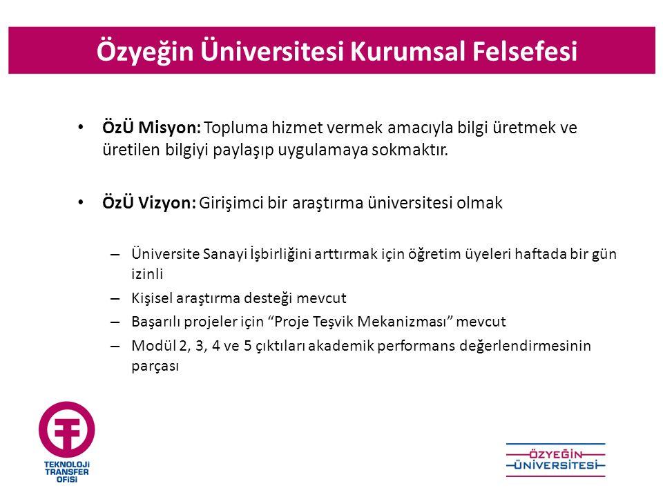 Özyeğin Üniversitesi Kurumsal Felsefesi ÖzÜ Misyon: Topluma hizmet vermek amacıyla bilgi üretmek ve üretilen bilgiyi paylaşıp uygulamaya sokmaktır. Öz
