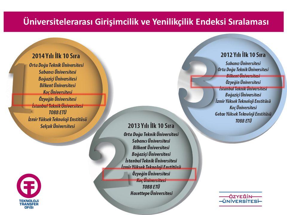AB 7.ÇP Projeleri TÜBİTAK'ın 2012 yılında yayınlanan 7.