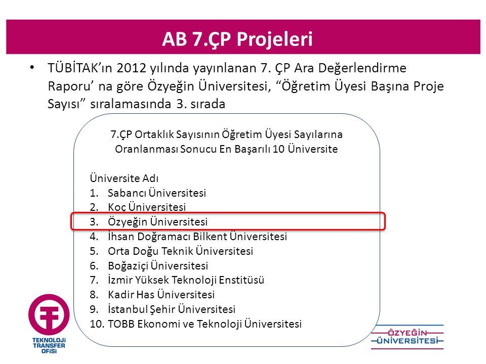 """AB 7.ÇP Projeleri TÜBİTAK'ın 2012 yılında yayınlanan 7. ÇP Ara Değerlendirme Raporu' na göre Özyeğin Üniversitesi, """"Öğretim Üyesi Başına Proje Sayısı"""""""
