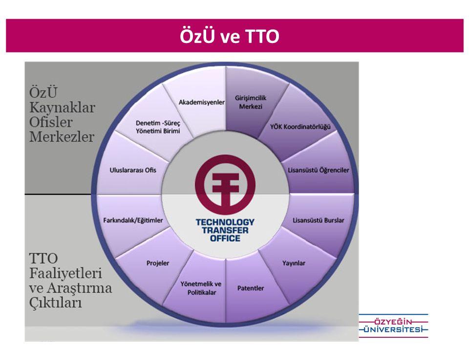 TTO Yayınları