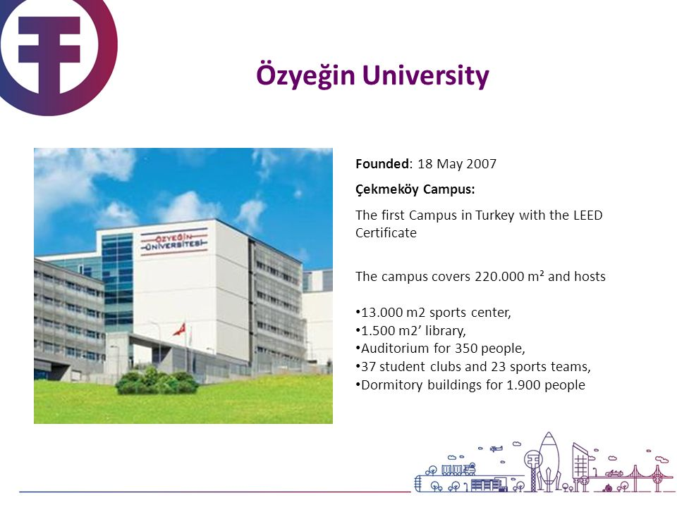 Founded: 18 May 2007 Çekmeköy Campus: The first Campus in Turkey with the LEED Certificate The campus covers 220.000 m² and hosts 13.000 m2 sports cen