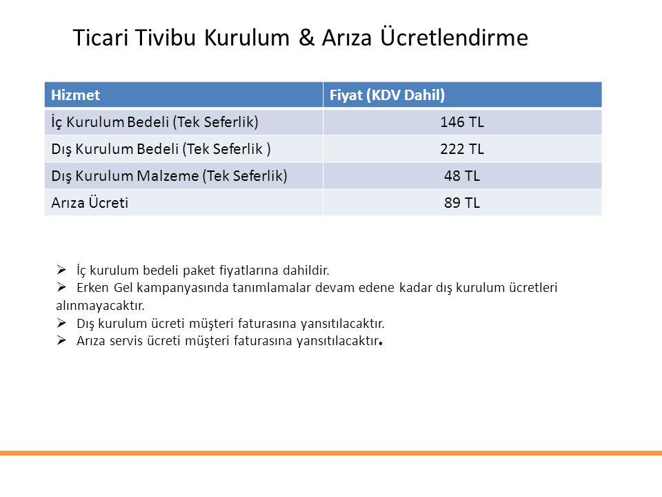 Ticari Tivibu Kurulum & Arıza Ücretlendirme HizmetFiyat (KDV Dahil) İç Kurulum Bedeli (Tek Seferlik)146 TL Dış Kurulum Bedeli (Tek Seferlik )222 TL Dı