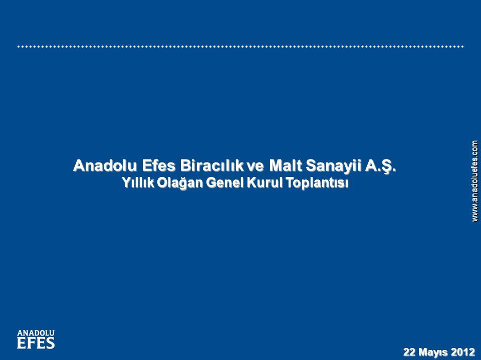1 www.anadoluefes.comwww.anadoluefes.com Anadolu Efes Biracılık ve Malt Sanayii A.Ş.