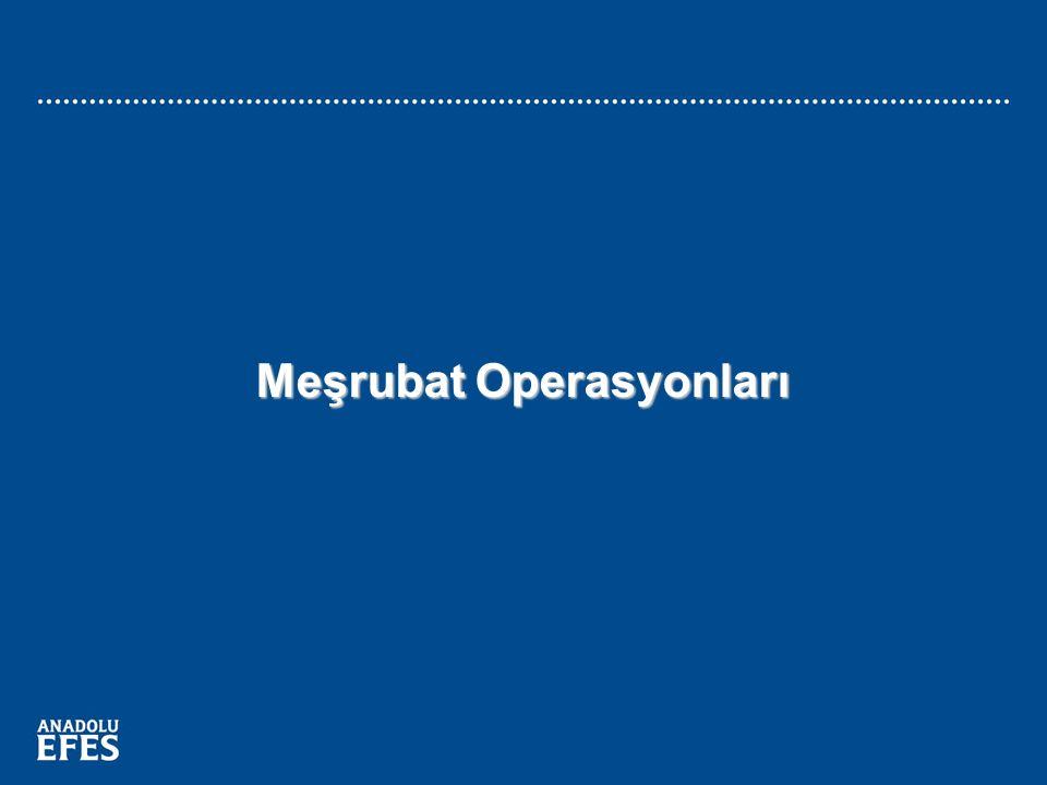 15 Meşrubat Operasyonları