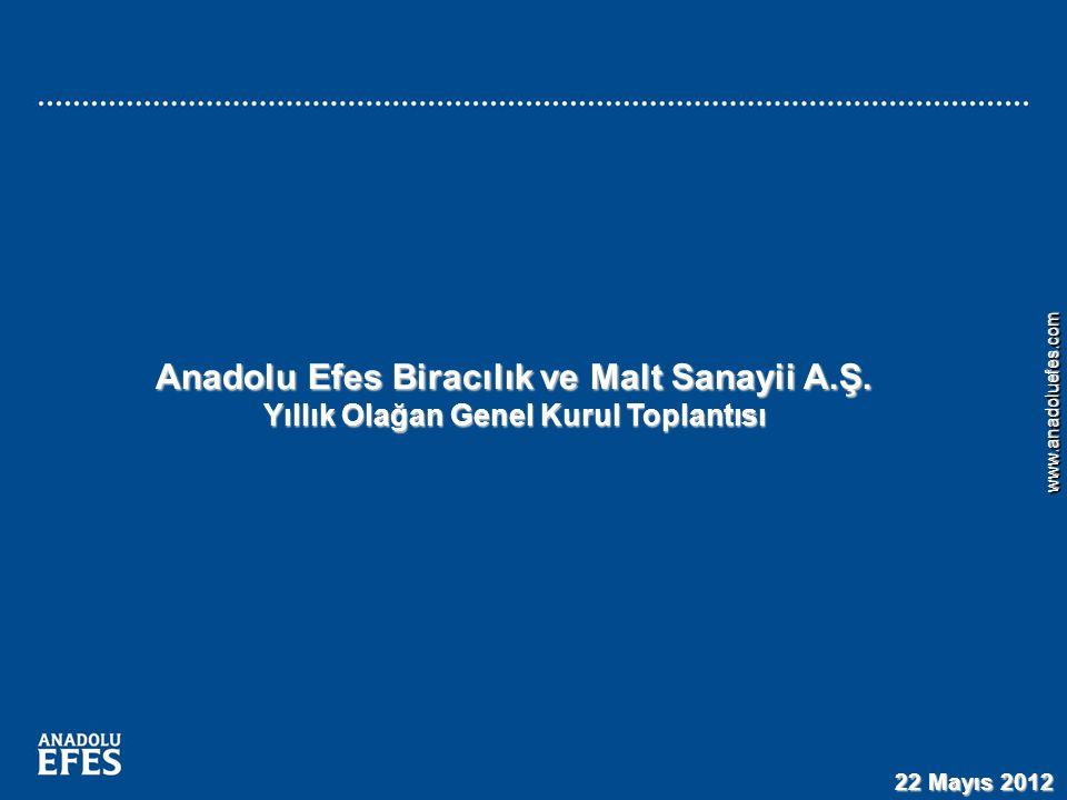 18 www.anadoluefes.comwww.anadoluefes.com Anadolu Efes Biracılık ve Malt Sanayii A.Ş.