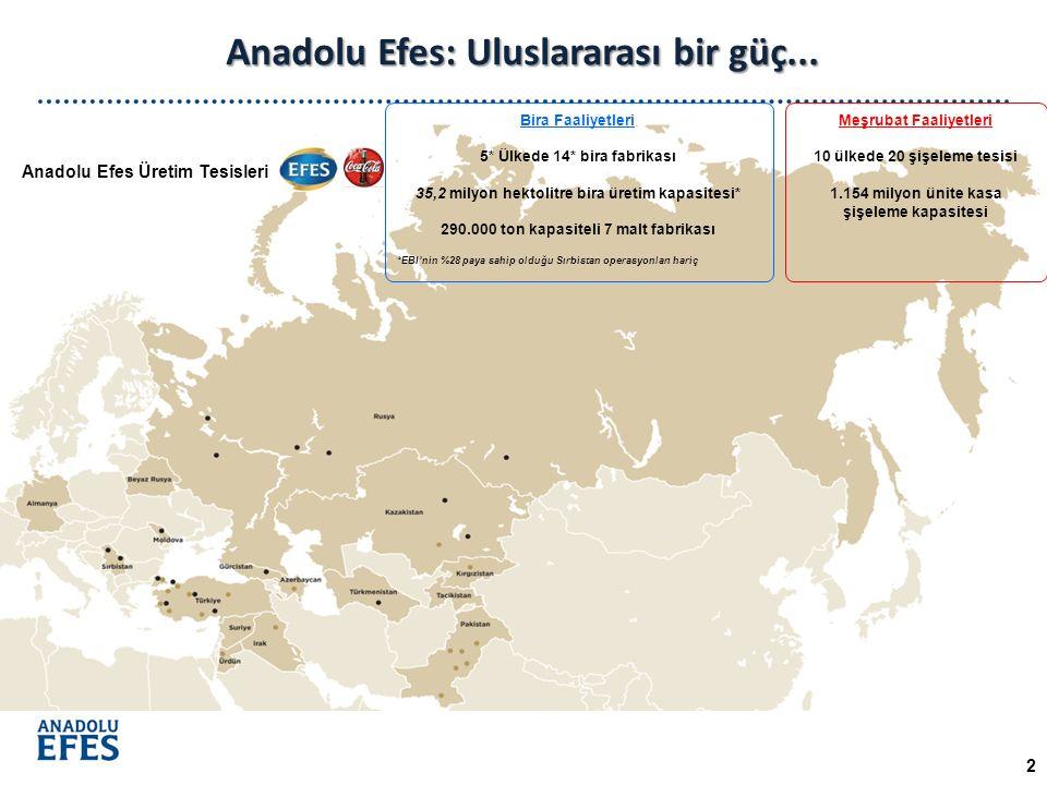 Anadolu Efes: Uluslararası bir güç...