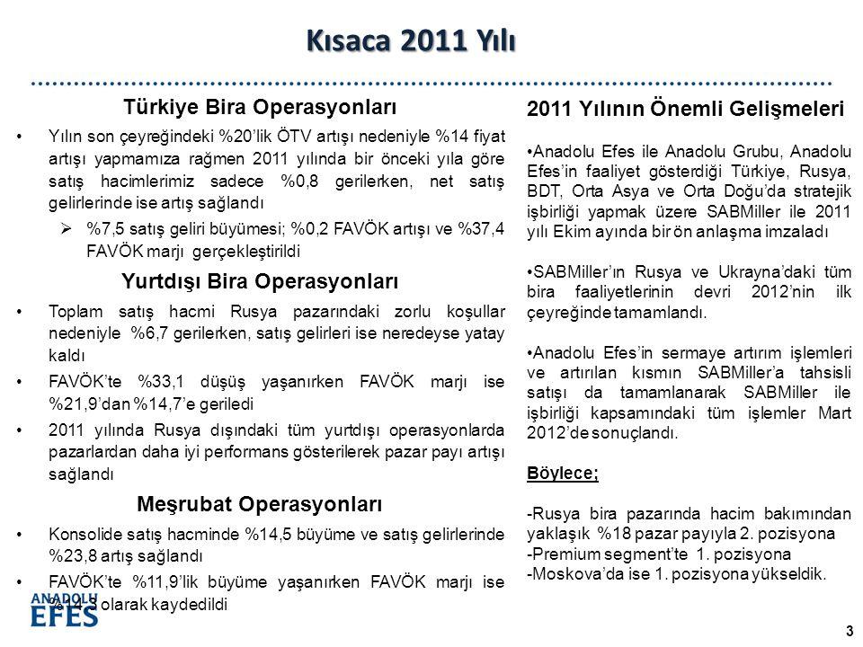 Türkiye Bira Operasyonları Yılın son çeyreğindeki %20'lik ÖTV artışı nedeniyle %14 fiyat artışı yapmamıza rağmen 2011 yılında bir önceki yıla göre satış hacimlerimiz sadece %0,8 gerilerken, net satış gelirlerinde ise artış sağlandı  %7,5 satış geliri büyümesi; %0,2 FAVÖK artışı ve %37,4 FAVÖK marjı gerçekleştirildi Yurtdışı Bira Operasyonları Toplam satış hacmi Rusya pazarındaki zorlu koşullar nedeniyle %6,7 gerilerken, satış gelirleri ise neredeyse yatay kaldı FAVÖK'te %33,1 düşüş yaşanırken FAVÖK marjı ise %21,9'dan %14,7'e geriledi 2011 yılında Rusya dışındaki tüm yurtdışı operasyonlarda pazarlardan daha iyi performans gösterilerek pazar payı artışı sağlandı Meşrubat Operasyonları Konsolide satış hacminde %14,5 büyüme ve satış gelirlerinde %23,8 artış sağlandı FAVÖK'te %11,9'lik büyüme yaşanırken FAVÖK marjı ise %14,3 olarak kaydedildi 3 Kısaca 2011 Yılı 2011 Yılının Önemli Gelişmeleri Anadolu Efes ile Anadolu Grubu, Anadolu Efes'in faaliyet gösterdiği Türkiye, Rusya, BDT, Orta Asya ve Orta Doğu'da stratejik işbirliği yapmak üzere SABMiller ile 2011 yılı Ekim ayında bir ön anlaşma imzaladı SABMiller'ın Rusya ve Ukrayna'daki tüm bira faaliyetlerinin devri 2012'nin ilk çeyreğinde tamamlandı.