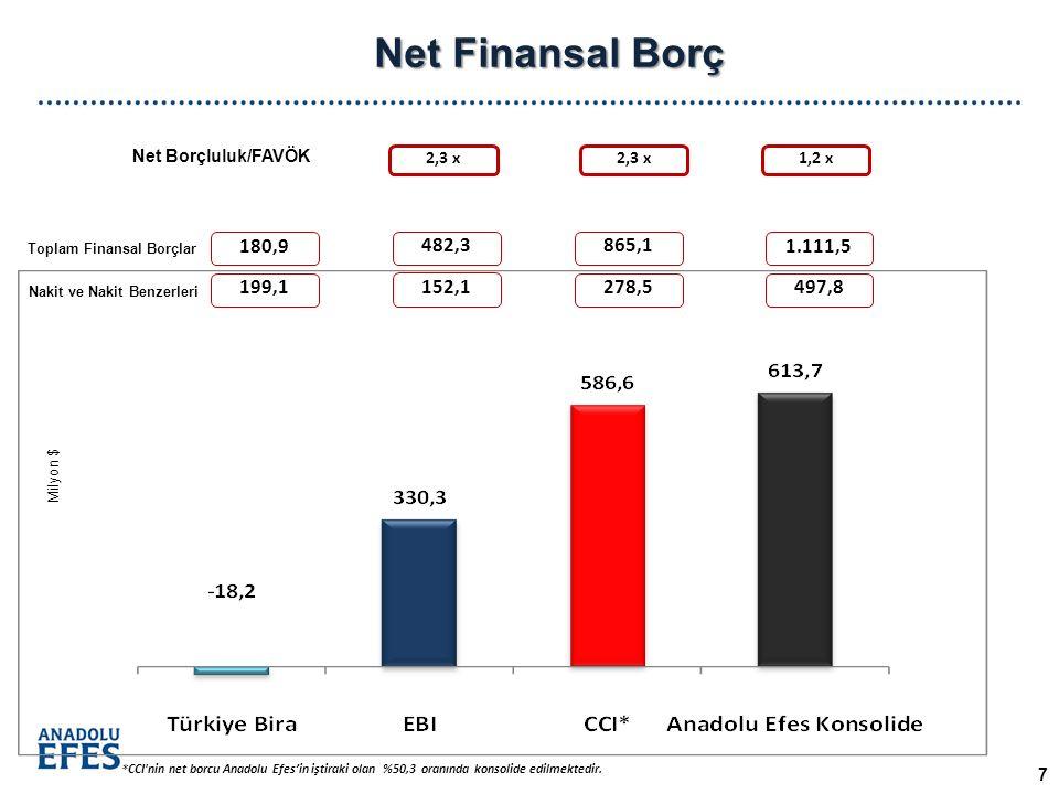 Net Finansal Borç *CCI nin net borcu Anadolu Efes'in iştiraki olan %50,3 oranında konsolide edilmektedir.