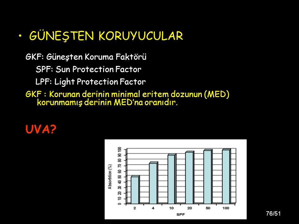 76/51 GKF: Güneşten Koruma Faktörü SPF: Sun Protection Factor LPF: Light Protection Factor GKF : Korunan derinin minimal eritem dozunun (MED) korunmamış derinin MED'na oranıdır.