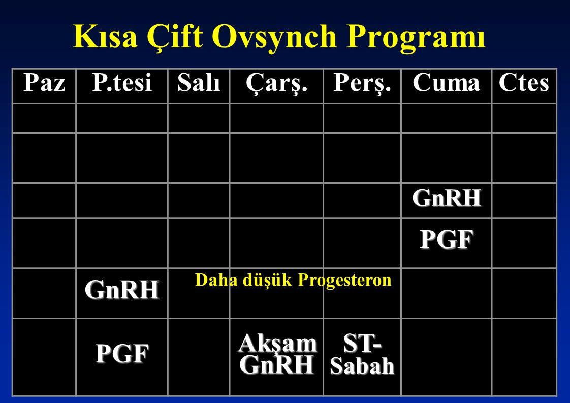 Kısa Çift Ovsynch Programı PazP.tesiSalıÇarş.Perş.CumaCtes GnRH PGF GnRH PGF Akşam GnRH ST- Sabah Daha düşük Progesteron