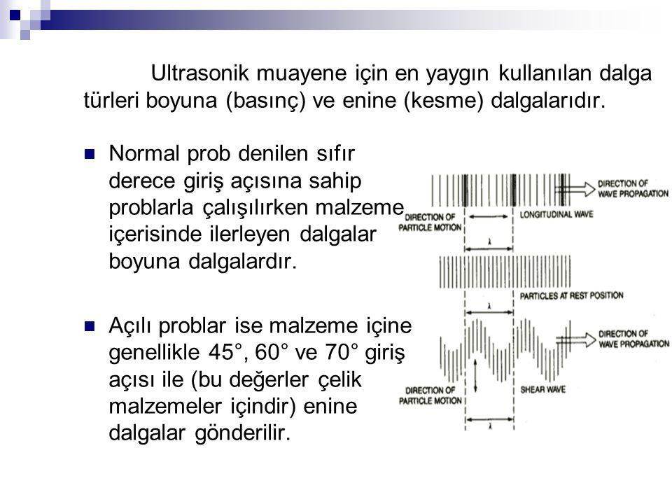 Ultrasonik muayene için en yaygın kullanılan dalga türleri boyuna (basınç) ve enine (kesme) dalgalarıdır. Normal prob denilen sıfır derece giriş açısı