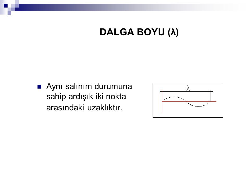 DALGA BOYU (λ) Aynı salınım durumuna sahip ardışık iki nokta arasındaki uzaklıktır.