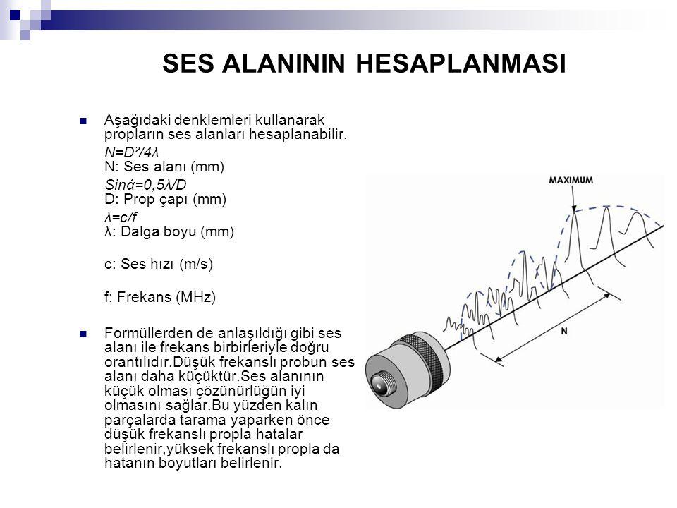 SES ALANININ HESAPLANMASI Aşağıdaki denklemleri kullanarak propların ses alanları hesaplanabilir. N=D²/4λ N: Ses alanı (mm) Sinά=0,5λ/D D: Prop çapı (