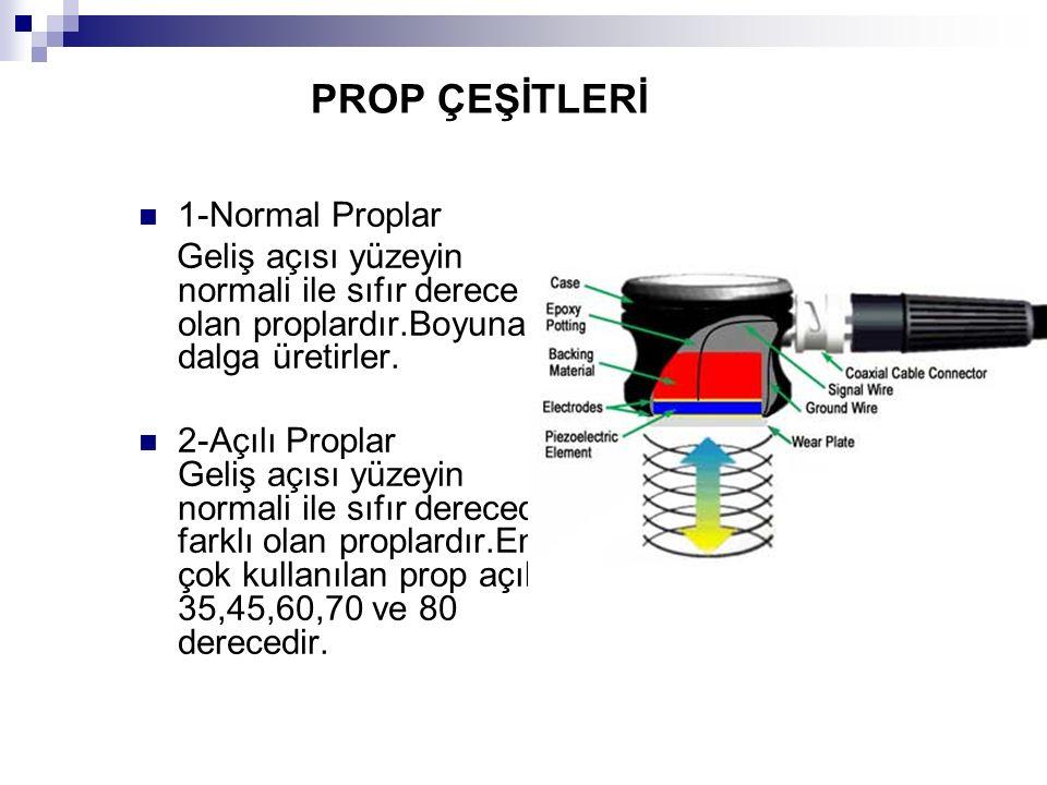PROP ÇEŞİTLERİ 1-Normal Proplar Geliş açısı yüzeyin normali ile sıfır derece olan proplardır.Boyuna dalga üretirler. 2-Açılı Proplar Geliş açısı yüzey