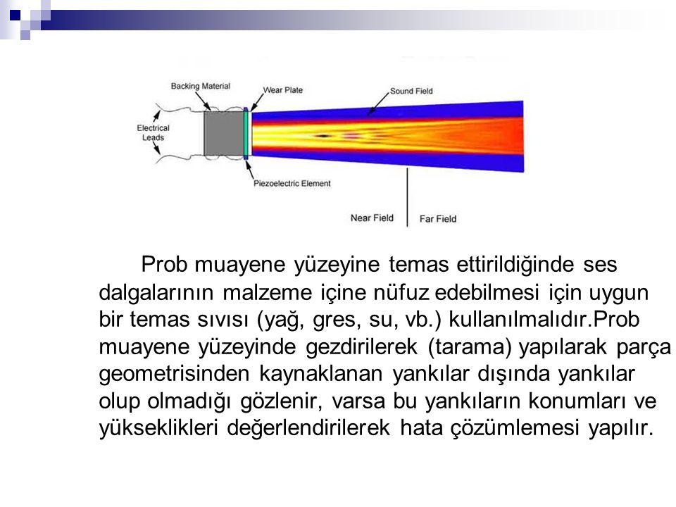 Prob muayene yüzeyine temas ettirildiğinde ses dalgalarının malzeme içine nüfuz edebilmesi için uygun bir temas sıvısı (yağ, gres, su, vb.) kullanılma