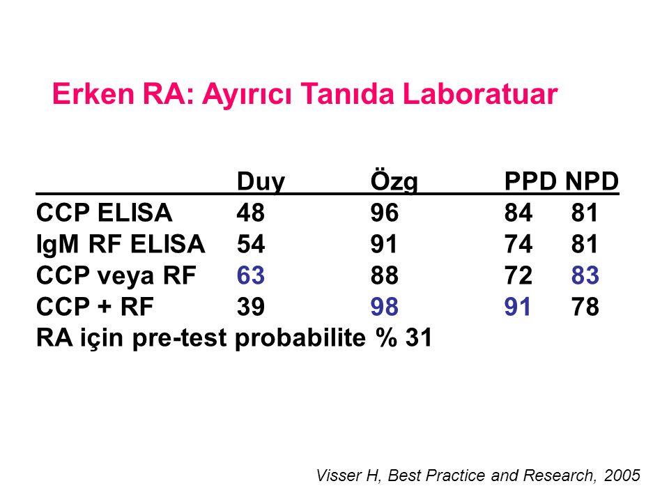 Duy Özg PPD NPD CCP ELISA 48 96 84 81 IgM RF ELISA 54 91 74 81 CCP veya RF63 88 72 83 CCP + RF 39 98 91 78 RA için pre-test probabilite % 31 Erken RA: Ayırıcı Tanıda Laboratuar Visser H, Best Practice and Research, 2005