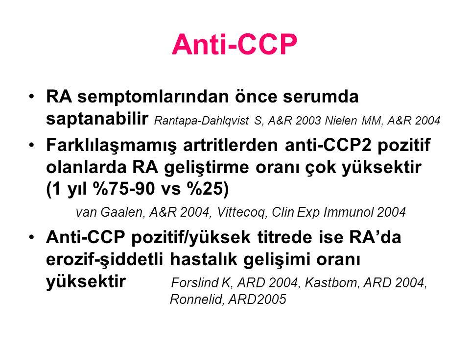 Anti-CCP RA semptomlarından önce serumda saptanabilir Rantapa-Dahlqvist S, A&R 2003 Nielen MM, A&R 2004 Farklılaşmamış artritlerden anti-CCP2 pozitif olanlarda RA geliştirme oranı çok yüksektir (1 yıl %75-90 vs %25) van Gaalen, A&R 2004,Vittecoq, Clin Exp Immunol 2004 Anti-CCP pozitif/yüksek titrede ise RA'da erozif-şiddetli hastalık gelişimi oranı yüksektir Forslind K, ARD 2004, Kastbom, ARD 2004, Ronnelid, ARD2005