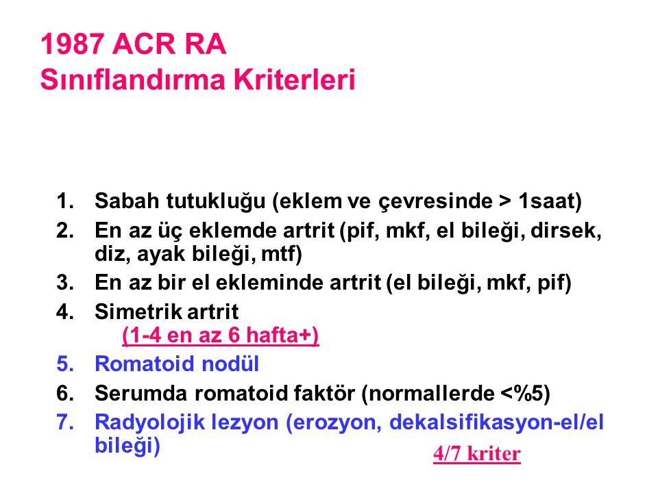 1987 ACR RA Sınıflandırma Kriterleri 1.Sabah tutukluğu (eklem ve çevresinde > 1saat) 2.En az üç eklemde artrit (pif, mkf, el bileği, dirsek, diz, ayak bileği, mtf) 3.En az bir el ekleminde artrit (el bileği, mkf, pif) 4.Simetrik artrit (1-4 en az 6 hafta+) 5.Romatoid nodül 6.Serumda romatoid faktör (normallerde <%5) 7.Radyolojik lezyon (erozyon, dekalsifikasyon-el/el bileği) 4/7 kriter