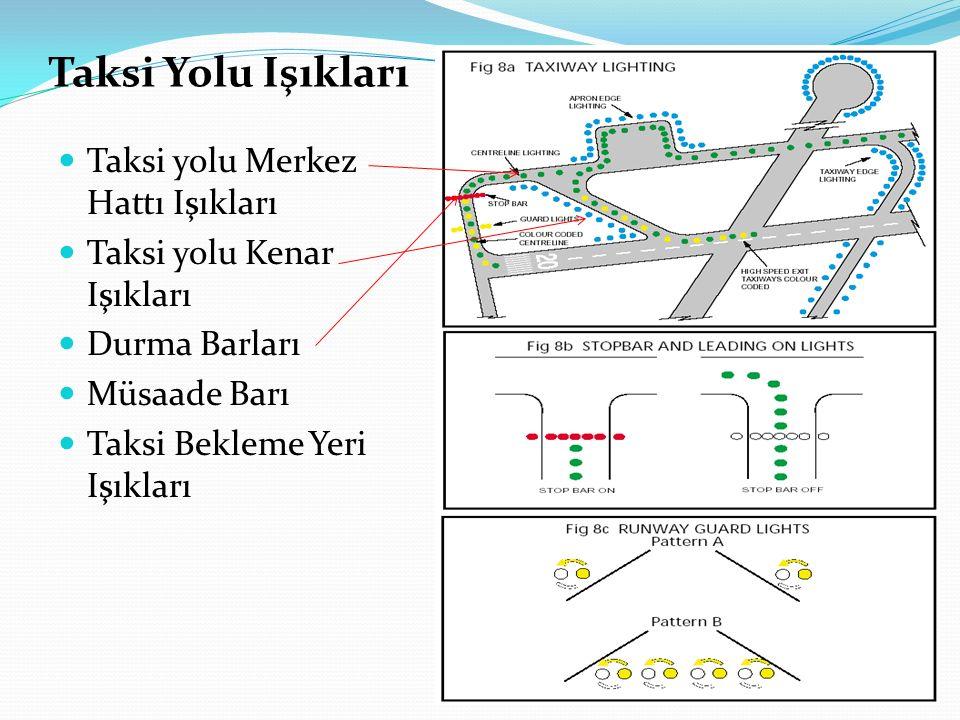 Sınır (Hudut) İşaretleyicileri : İniş sahasında pisti bulunmayan meydanlar için sınır işaretleyicileri temin edilecektir.