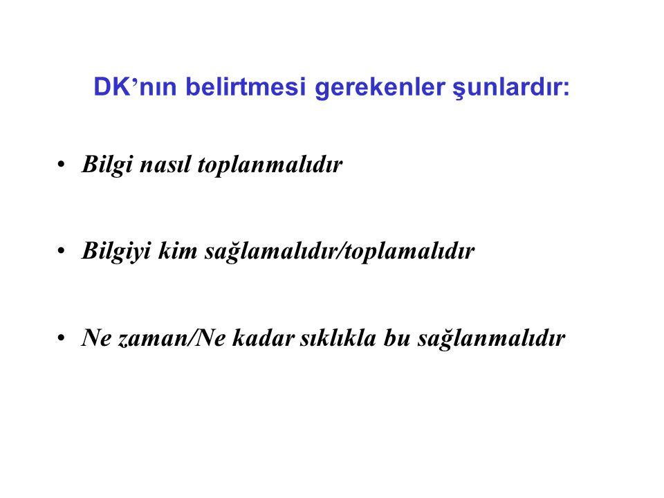 DK ' nın belirtmesi gerekenler şunlardır: Bilgi nasıl toplanmalıdır Bilgiyi kim sağlamalıdır/toplamalıdır Ne zaman/Ne kadar sıklıkla bu sağlanmalıdır