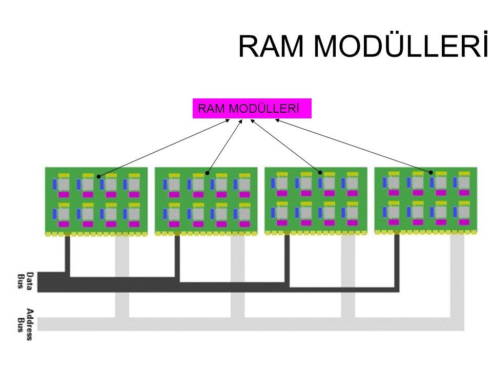 RAM MODÜLLERİ