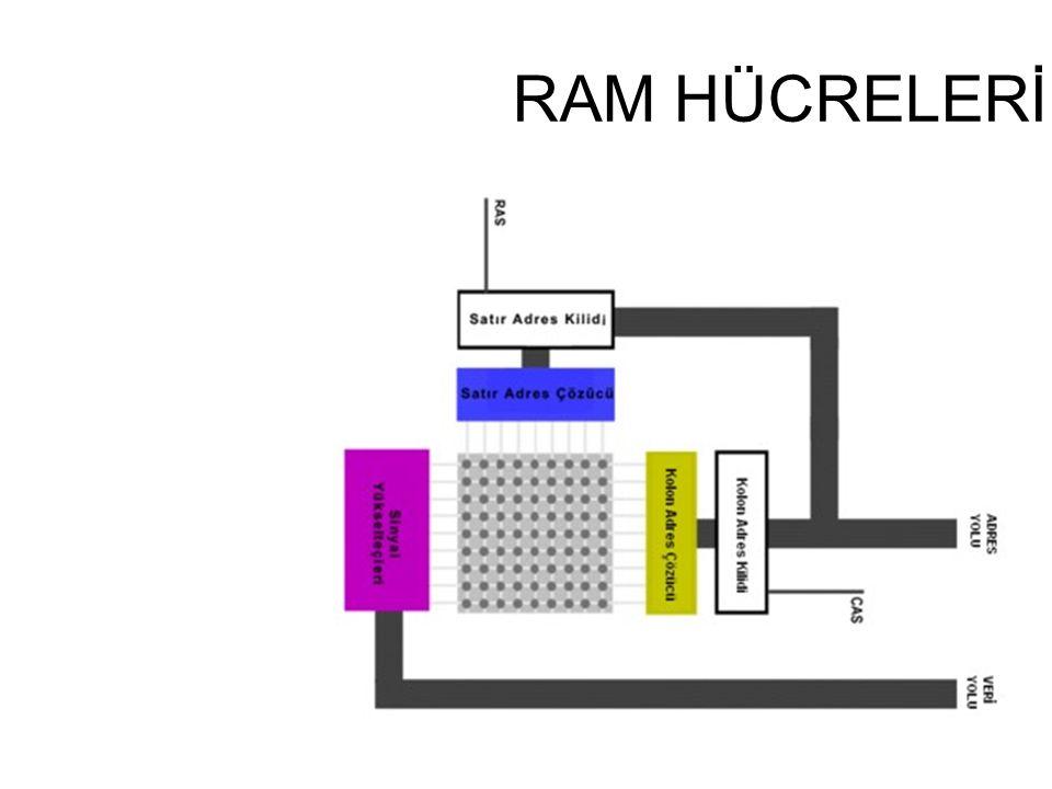 RAM HÜCRELERİ