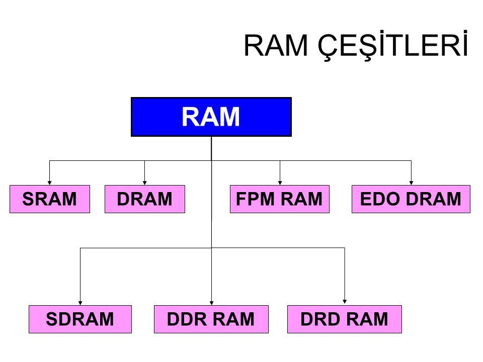 RAM SRAMDRAMFPM RAM EDO DRAM SDRAMDDR RAM DRD RAM RAM ÇEŞİTLERİ