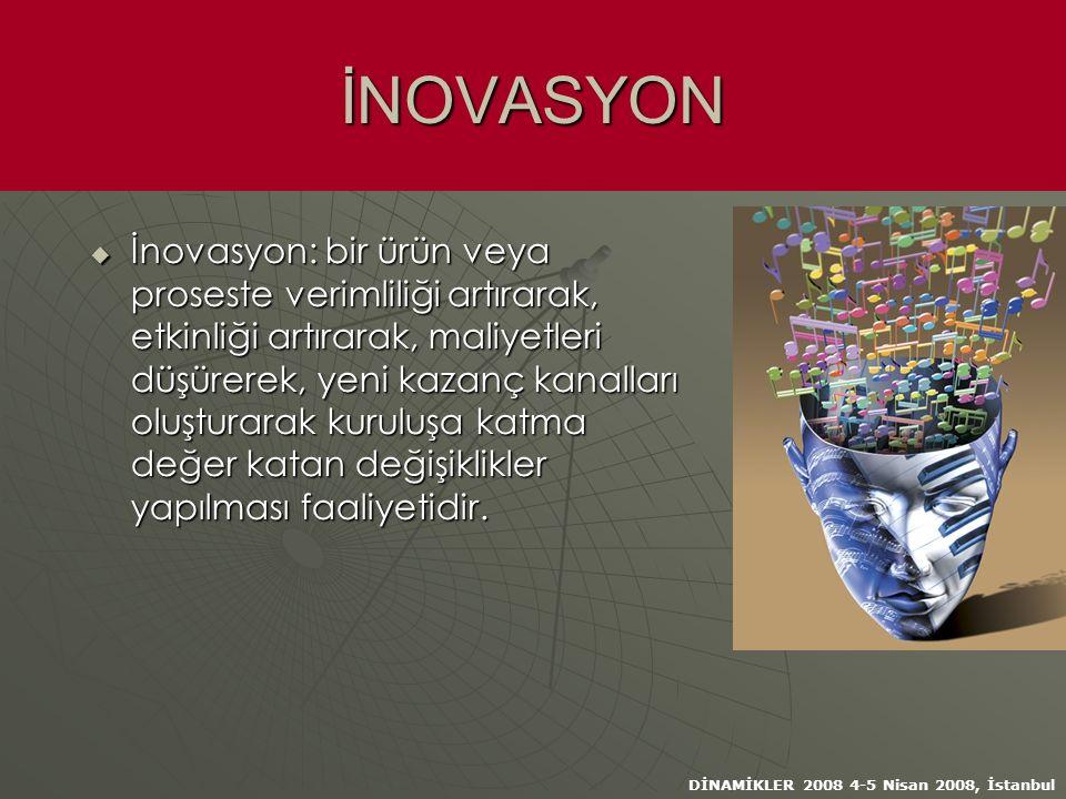 DİNAMİKLER 2008 4-5 Nisan 2008, İstanbul İNOVASYON  İnovasyon: bir ürün veya proseste verimliliği artırarak, etkinliği artırarak, maliyetleri düşürerek, yeni kazanç kanalları oluşturarak kuruluşa katma değer katan değişiklikler yapılması faaliyetidir.