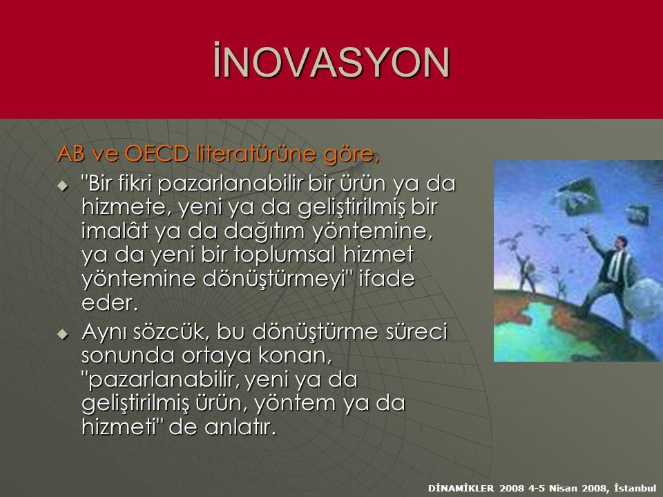 DİNAMİKLER 2008 4-5 Nisan 2008, İstanbul İNOVASYON AB ve OECD literatürüne göre,  Bir fikri pazarlanabilir bir ürün ya da hizmete, yeni ya da geliştirilmiş bir imalât ya da dağıtım yöntemine, ya da yeni bir toplumsal hizmet yöntemine dönüştürmeyi ifade eder.