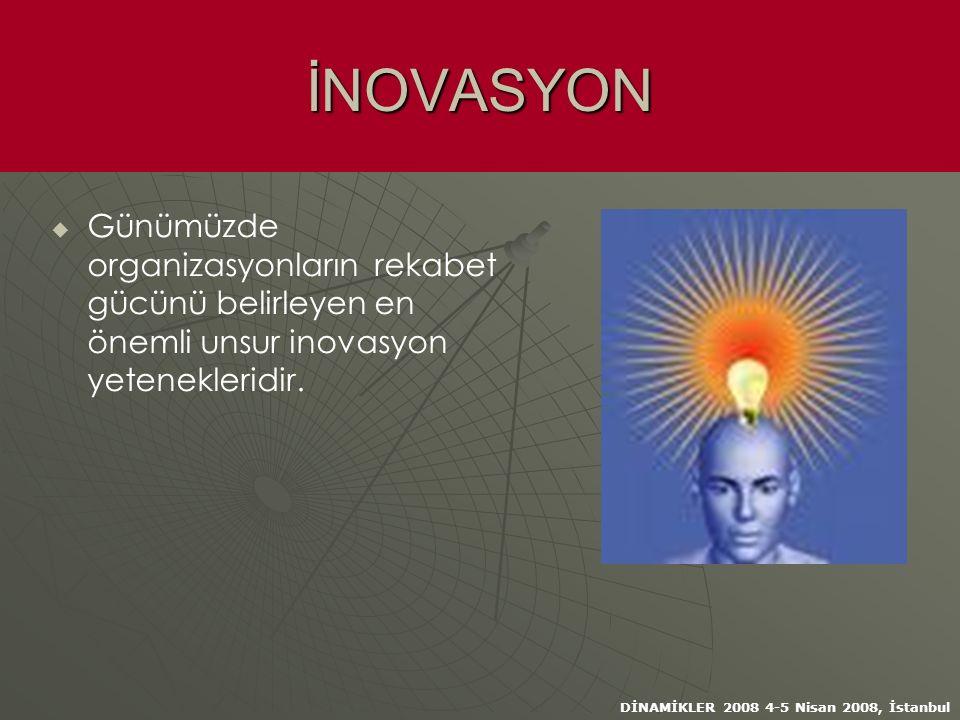 DİNAMİKLER 2008 4-5 Nisan 2008, İstanbul İNOVASYON   Günümüzde organizasyonların rekabet gücünü belirleyen en önemli unsur inovasyon yetenekleridir.