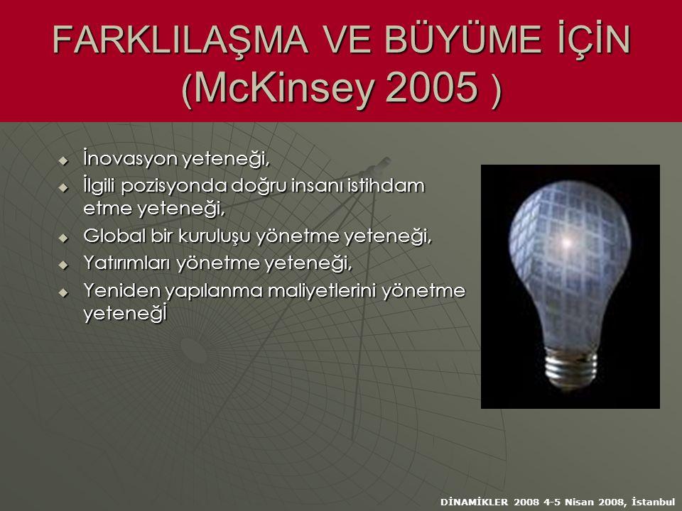 DİNAMİKLER 2008 4-5 Nisan 2008, İstanbul FARKLILAŞMA VE BÜYÜME İÇİN ( McKinsey 2005 )  İnovasyon yeteneği,  İlgili pozisyonda doğru insanı istihdam etme yeteneği,  Global bir kuruluşu yönetme yeteneği,  Yatırımları yönetme yeteneği,  Yeniden yapılanma maliyetlerini yönetme yeteneğİ