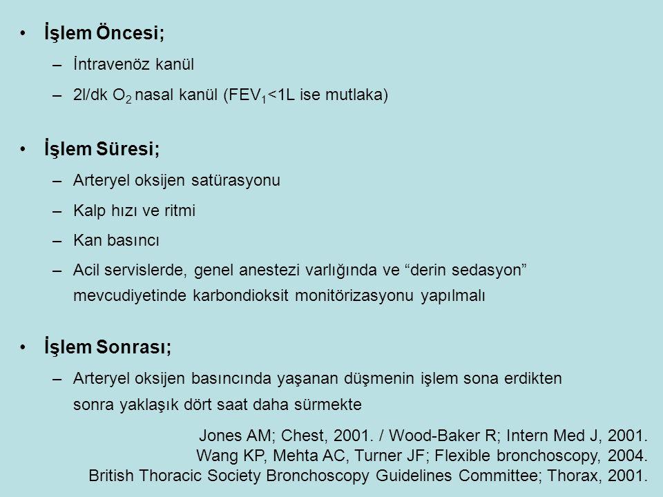 İşlem Öncesi; –İntravenöz kanül –2l/dk O 2 nasal kanül (FEV 1 <1L ise mutlaka) İşlem Süresi; –Arteryel oksijen satürasyonu –Kalp hızı ve ritmi –Kan ba