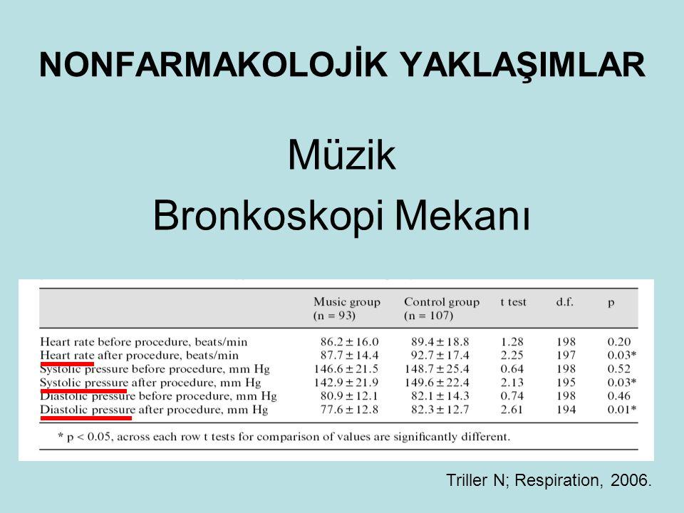NONFARMAKOLOJİK YAKLAŞIMLAR Müzik Bronkoskopi Mekanı Triller N; Respiration, 2006.