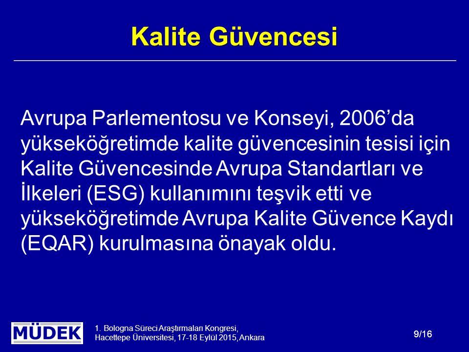 1. Bologna Süreci Araştırmaları Kongresi, Hacettepe Üniversitesi, 17-18 Eylül 2015, Ankara 9/16 Kalite Güvencesi Avrupa Parlementosu ve Konseyi, 2006'