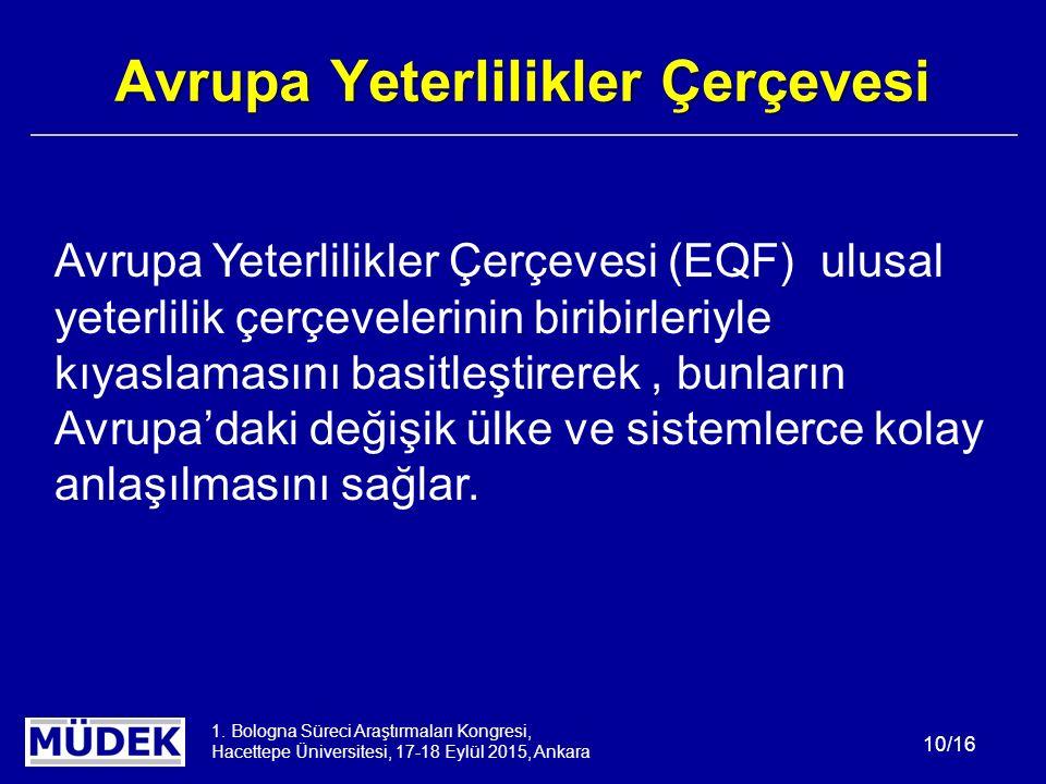 1. Bologna Süreci Araştırmaları Kongresi, Hacettepe Üniversitesi, 17-18 Eylül 2015, Ankara 10/16 Avrupa Yeterlilikler Çerçevesi Avrupa Yeterlilikler Ç