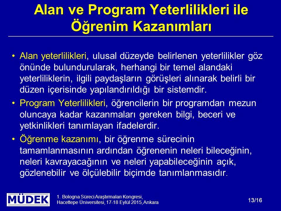 1. Bologna Süreci Araştırmaları Kongresi, Hacettepe Üniversitesi, 17-18 Eylül 2015, Ankara 13/16 Alan yeterlilikleri, ulusal düzeyde belirlenen yeterl