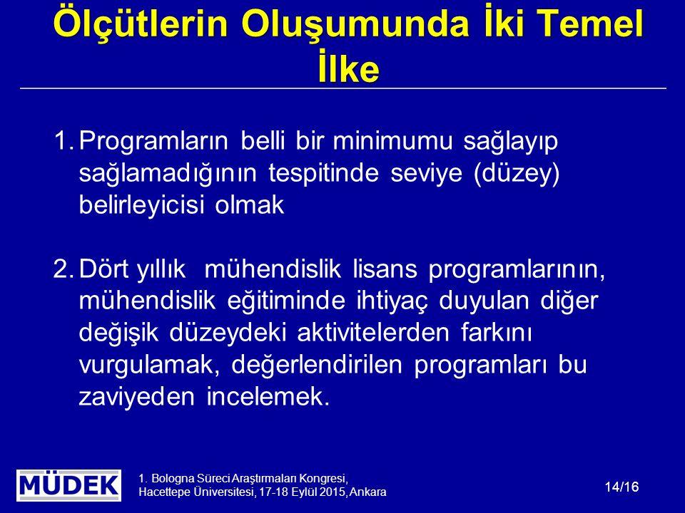 1. Bologna Süreci Araştırmaları Kongresi, Hacettepe Üniversitesi, 17-18 Eylül 2015, Ankara 14/16 Ölçütlerin Oluşumunda İki Temel İlke 1.Programların b