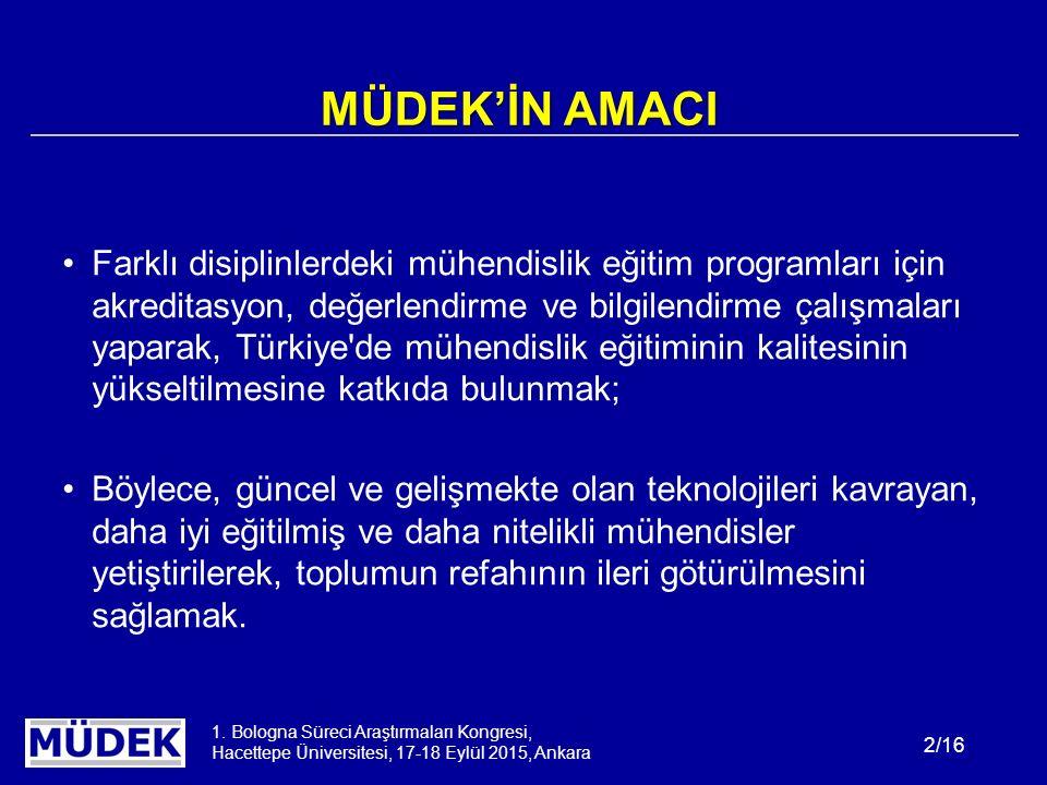 1. Bologna Süreci Araştırmaları Kongresi, Hacettepe Üniversitesi, 17-18 Eylül 2015, Ankara 2/16 MÜDEK'İN AMACI Farklı disiplinlerdeki mühendislik eğit